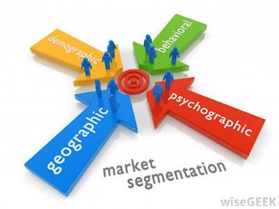 Cara Ampuh Membidik Target Market (Target Pasar) yang Tepat 100% Akurat lisubisnis.com bisnis muslim