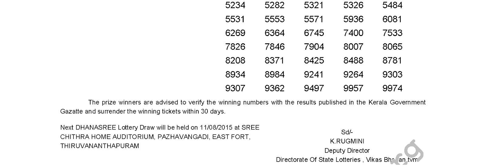 DHANASREE Lottery DS 197 Result 4-8-2015