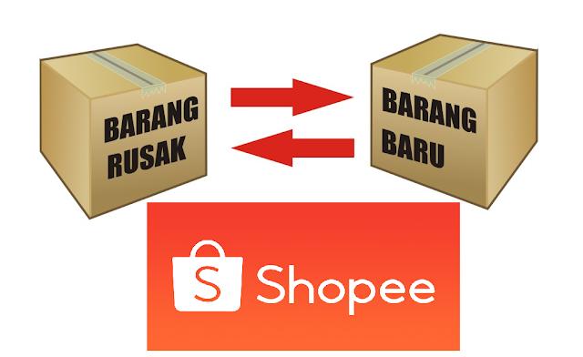 Cara Mengajukan Pengembalian Barang di Shopee