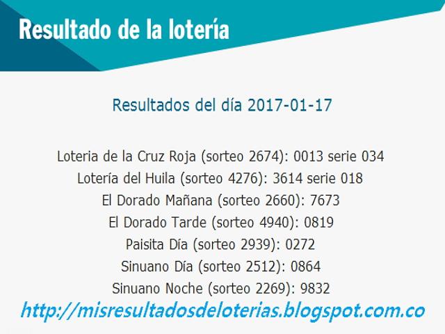 Loterias de Hoy | Resultados diarios de la Lotería y el Chance | Enero 17 2017