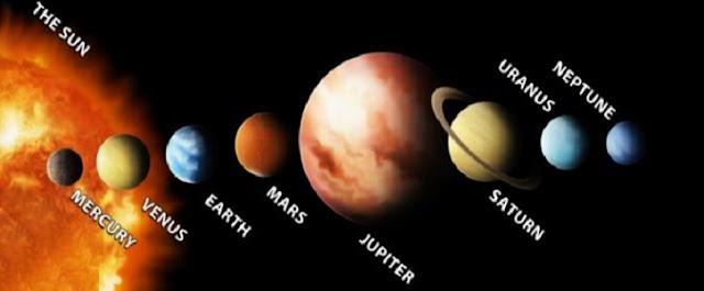 9 Gezegen ve Özellikleri