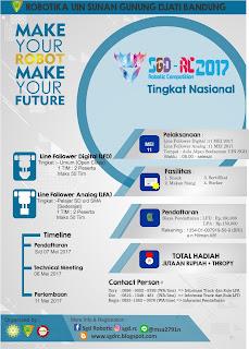 Informasi Lengkap Lomba Robot SGD RC Nasional 2017 by UIN Sunan Gunung Djati Bandung Terbaru
