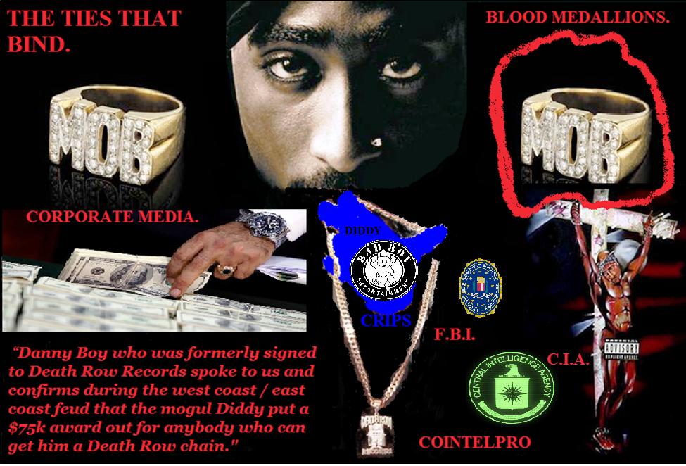 The Ties That Bind Blood Medallions: Tupac Amaru Shakur an