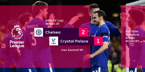 Chelsea vs Crystal Palace 2-1 Highlights Video Goals