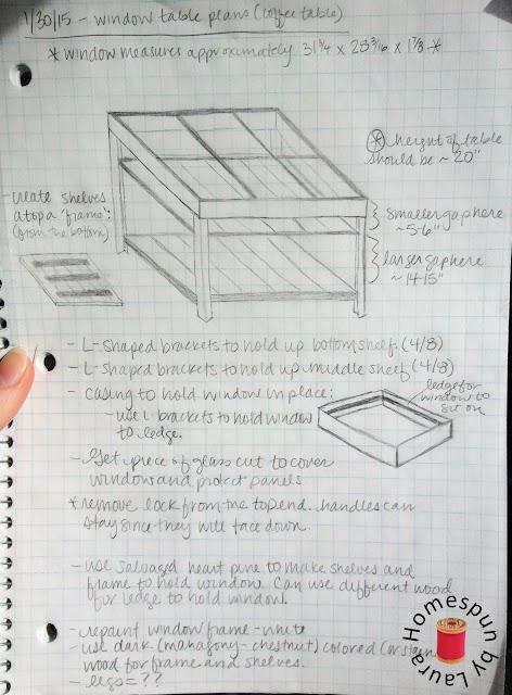 diy repurposed window table design plan