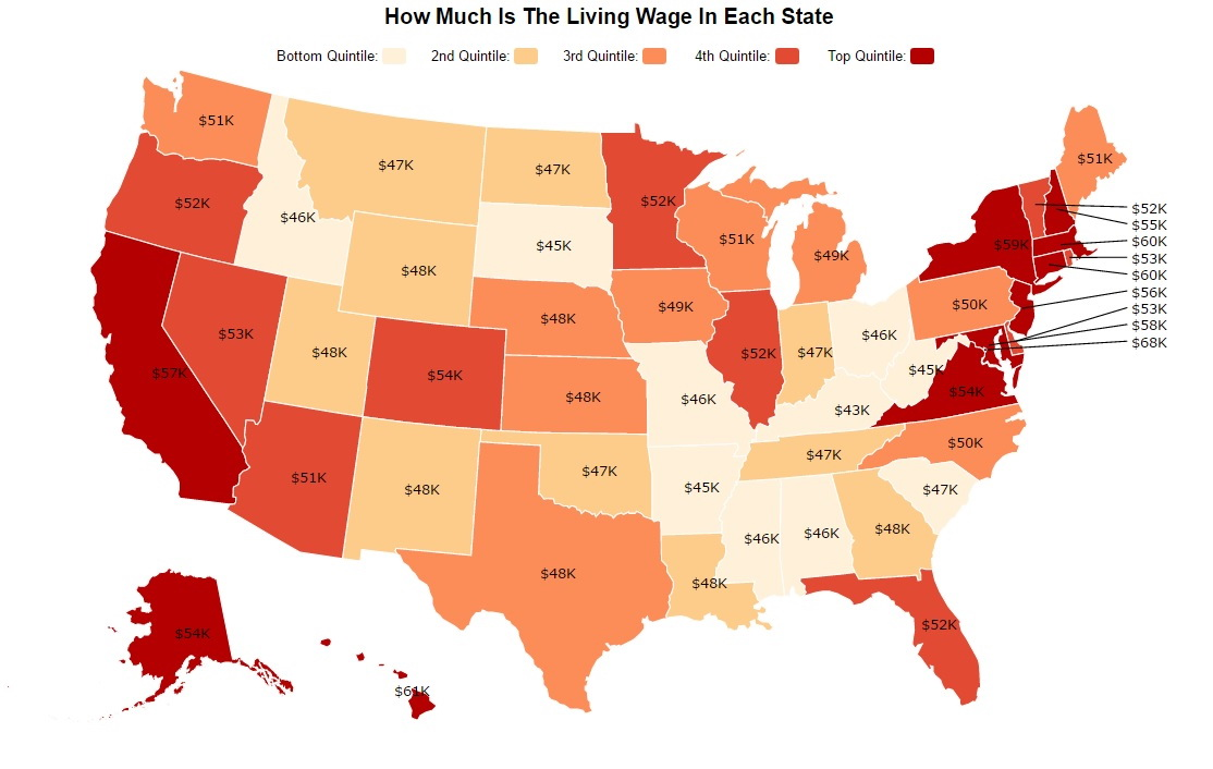 Living wage - annual expenses to support a family by U.S. state