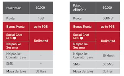 Kartu Internet Smartfren Unlimited Chat
