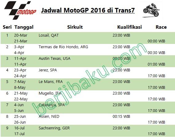 Jadwal MotoGP 2016 Trans7 dan Jam Tayangan Siaran Langsung (Live Race)