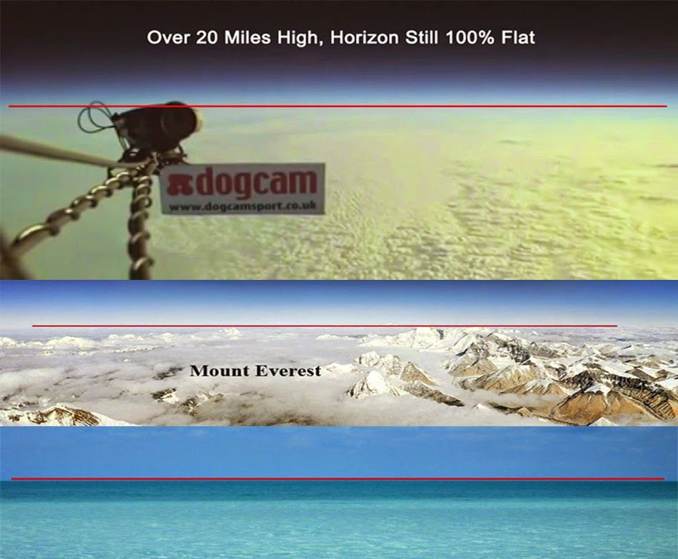 O horizonte sempre se mostra plano ao nível dos olhos