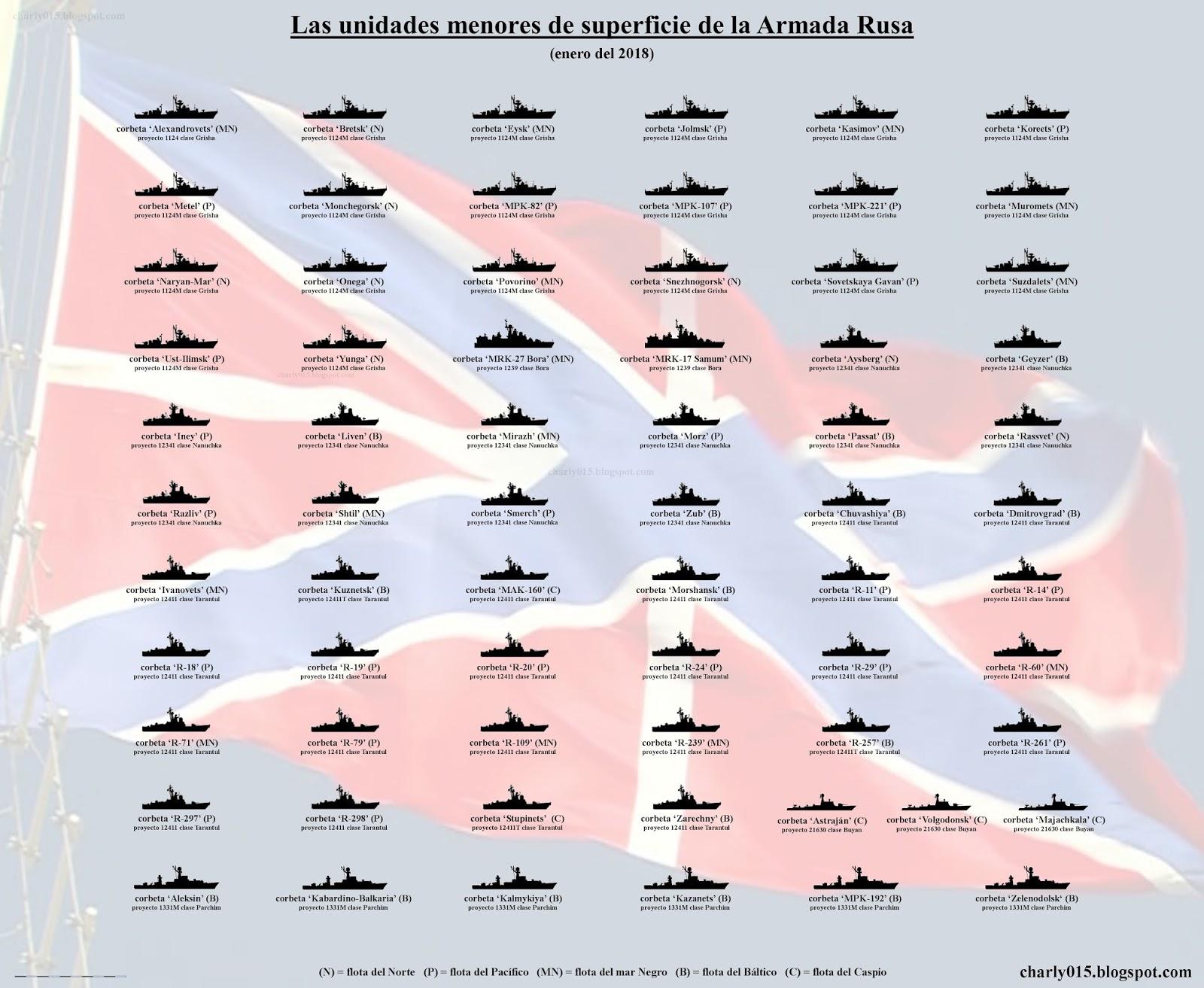 "Project 22800: ""Karakurt"" class missile ship - Page 20 Armada%2Brusa%2Bbuques%2B2018%2Bcorbetas"