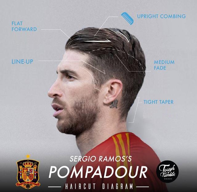Peinados de futbolistas de Moda Futbol 2018 Modaellos  - Peinados De Jugadores De Futbol 2017