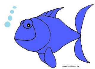 Essay on fish in Hindi | मछली पर निबंध