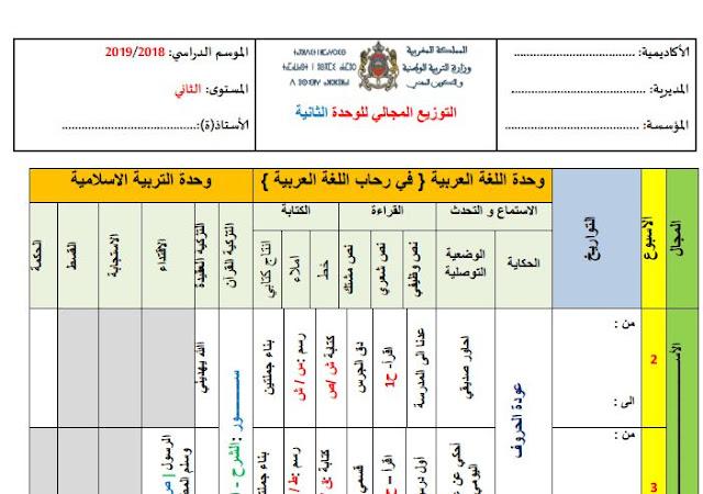 التوزيع المجالي للمستوى الثاني الوحدة الثانية مرجع في رحاب اللغة العربية