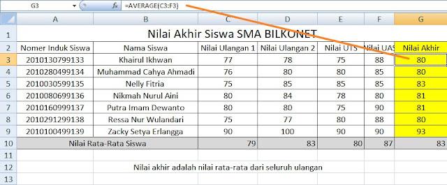 Menghitung Nilai Rata-Rata (Average) Menggunakan Microsoft Excel