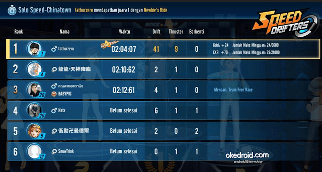 Ranking atau Juara 1 Game Garena Speed Drifters Android