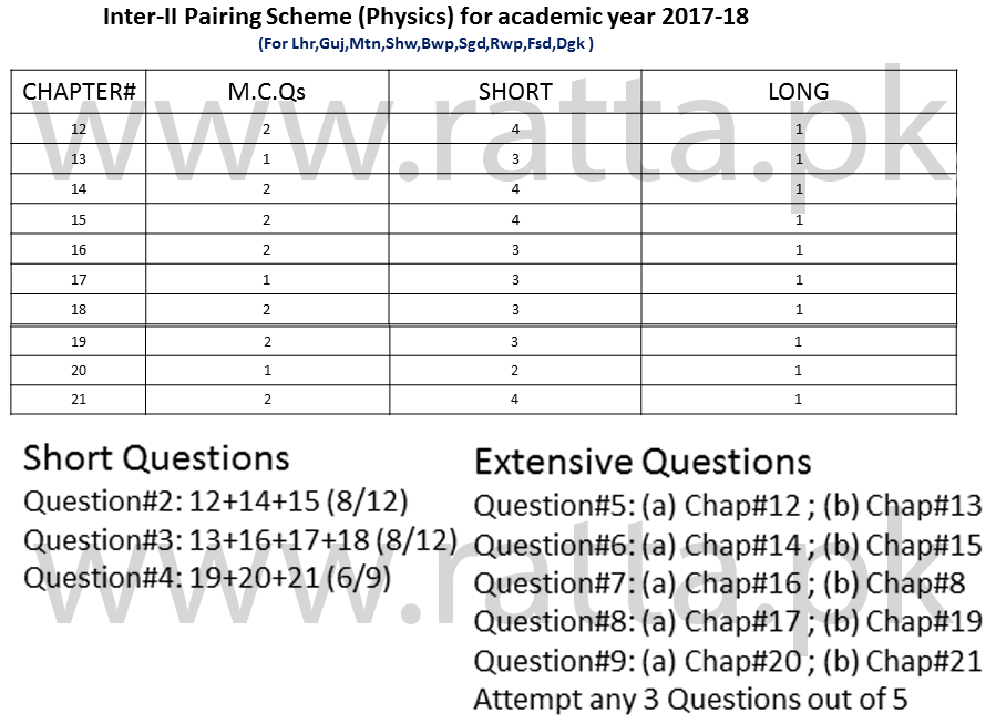 2nd Year Physics Pairing Scheme 2018 - Assessment Scheme