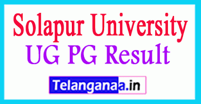 Solapur University UG PG Result