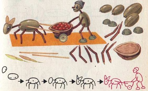 декор осенний, праздник урожая, осень, для дома, для интерьера, украшение дома, осеннее настроение, для осени, праздники осени, поделки осенние, мастерим поделки, своими руками, поделки из природных материалов, из природных материалов, из шишек, из дерева, из овощей, из семян, из ракушек, мастерим с детьми, для детского сада, для школы, из цветов, из камней, из растений, из листьев,из орехов, из желудей,   Мастерим поделки из природных материаловМастерим поделки из природных материалов http://parafraz.space/, http://deti.parafraz.space/, http://eda.parafraz.space/, http://handmade.parafraz.space/, http://prazdnichnymir.ru/, http://psy.parafraz.space/