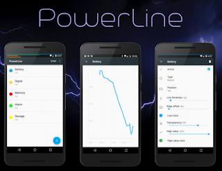 PowerLine Pro Premium v4.1 New Update