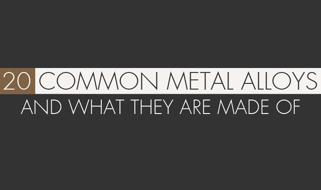 This Chart Shows 20 Metal Alloys and What They're Made Of