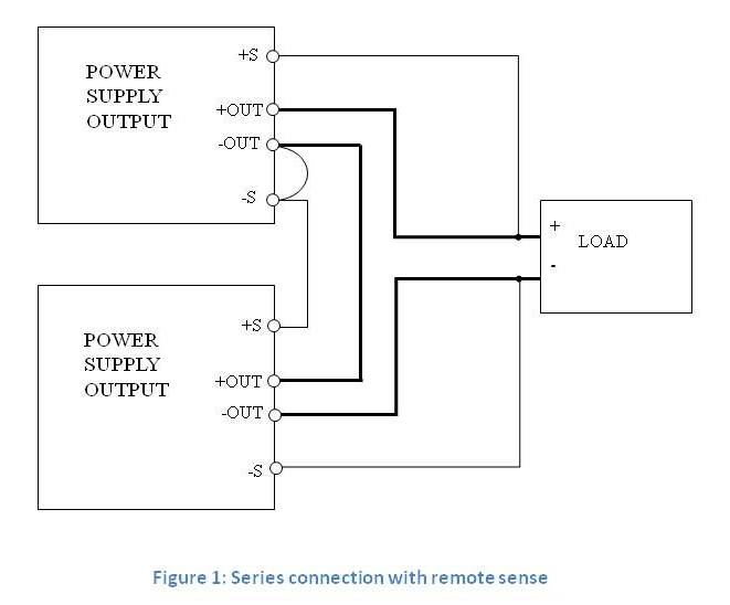 watt's up?: how can i get more power from my power supplies? electrical wiring in series diagram power supplies wiring in series #4