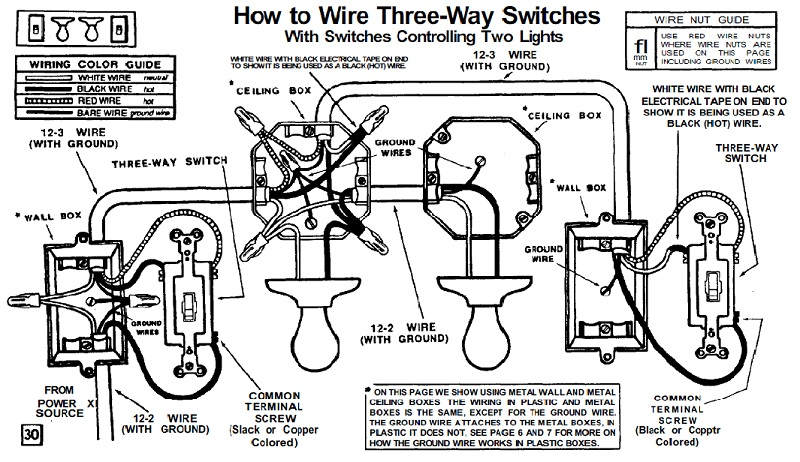 Nice Wiring A 3 Way Switch With 12 2 Wire Crest - Simple Wiring ...
