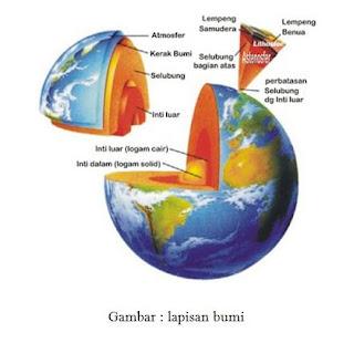 Materi Tentang Struktur Bumi