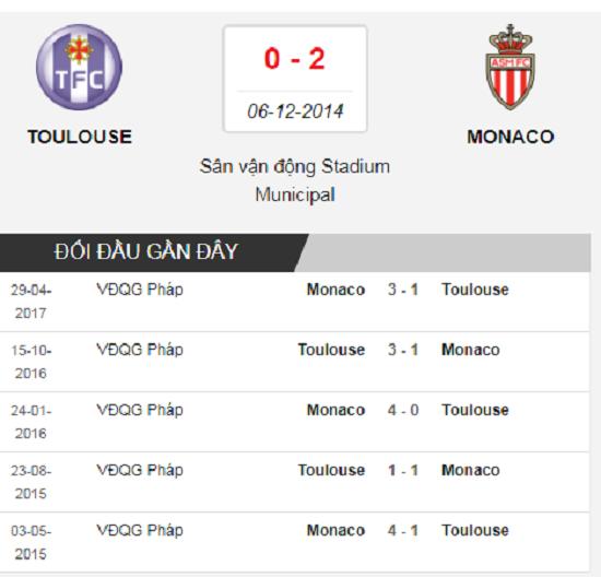 Lịch sử đối đầu Toulouse vs Monaco.