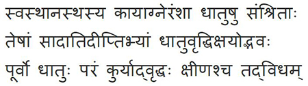 Treatment of Graves' Disease in Ayurveda