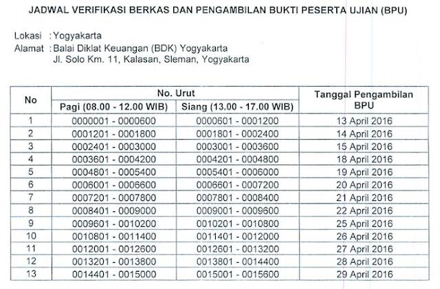 Jadwal Verifikasi Berkas STAN Yogyakarta