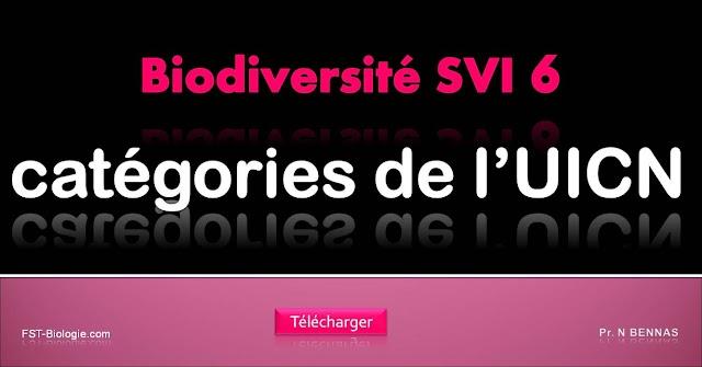 Biodiversité SVI S6 cours complet PDF | Les catégories de l'UICN