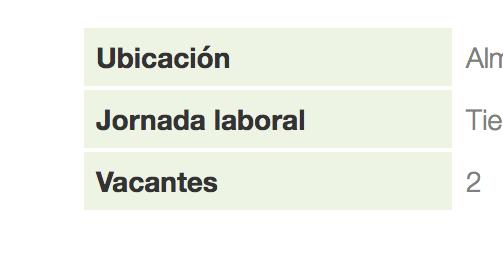 Ofertas de Empleo en España: Asesor/a de Proyecto ... - photo#25