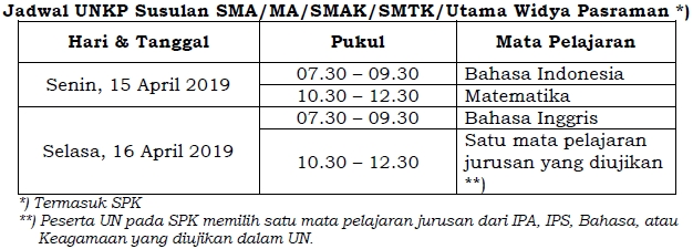 MA sederajat dilaksanakan pada hari dan tanggal yang sama dengan jadwal UNBK Sekolah Menengan Atas Jadwal UNKP SMA/MA/SMAK/SMTK 2019 ( Utama dan Susulan ) Tahun Pelajaran 2018/2019