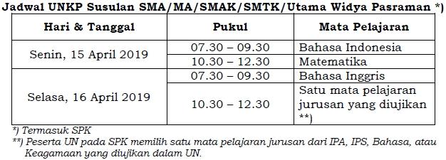 MA sederajat dilaksanakan pada hari dan tanggal yang sama dengan kegiatan UNBK Sekolah Menengan Atas Jadwal UNKP SMA/MA/SMAK/SMTK 2020 ( Utama dan Susulan ) Tahun Pelajaran 2020/2020