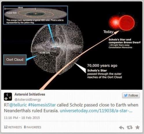 nemesis2 - NASA podria estar ocultando un planeta escondido tras el sol