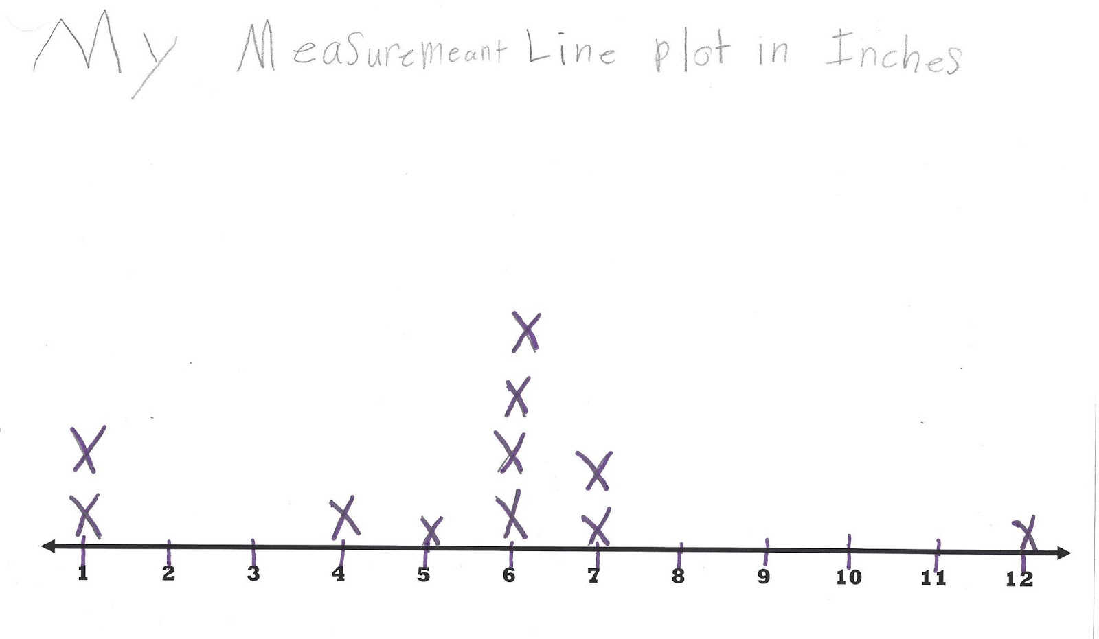 number line clipart [ 1600 x 931 Pixel ]