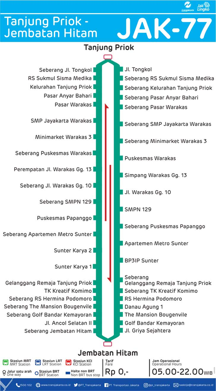 peta rute transjakarta tanjung priok jembatan hitam