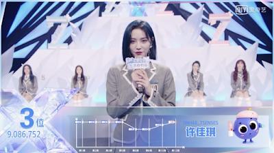 Xu Jiaqi 许佳琪
