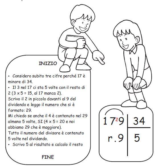 Classe A Colori Divisioni Con 2 Cifre Al Divisore
