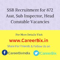 SSB Recruitment for 872 Asst, Sub Inspector, Head Constable Vacancies