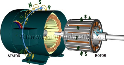 What s the Difference Between Asynchronous and Synchronous Motors