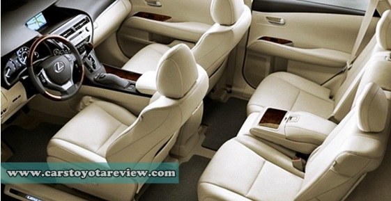 2018 Toyota Harrier Interior
