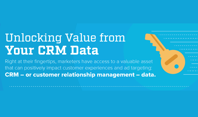 Leveraging CRM Data for More Efficient Marketing