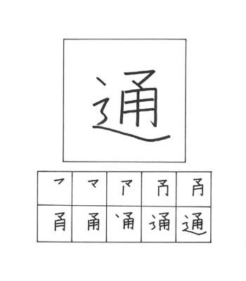 kanji melewati