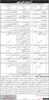 ECG Technicians, Lab Technicians, Junior Technicians, X- Ray Technicians, Lab Assistants, Midwife and Operation Theater Assistants are required in Health Department in Kasur