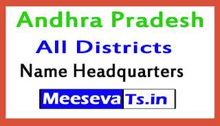 Districts in Andhra Pradesh