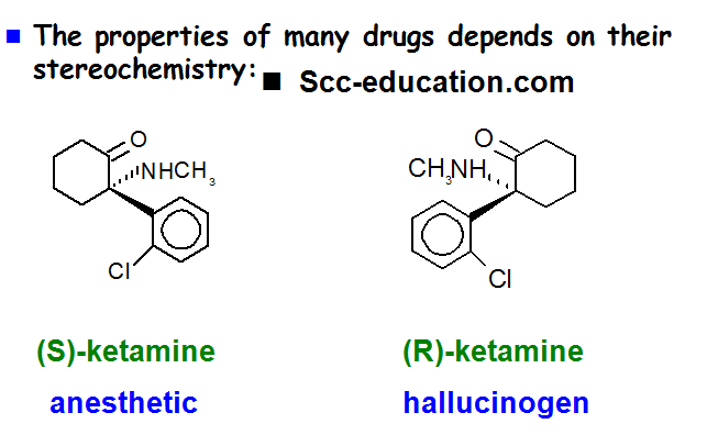 Stereochemistry,sharma sir,scceducation,chemistry ,9718041826,free notes,free cbse study material,