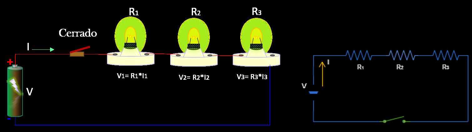 Circuito Electrico En Serie : Circuito eléctrico blog electrónica radical