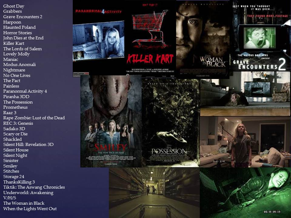 research horror genre Horror film report for as media studies january 16, 2015 january 16, 2015 michaelguan1 as level, research for my pre-production and production work i.