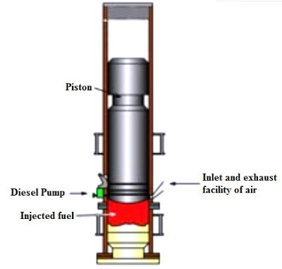 Working principle of diesel pile hammer